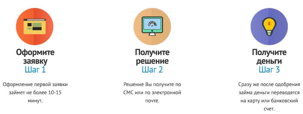 Взять займ Веб-Займ