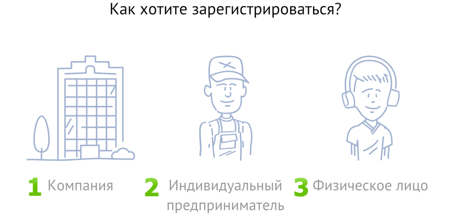 Регистрация в личном кабинете СБИС