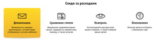 Возможности личного кабинета Билайна